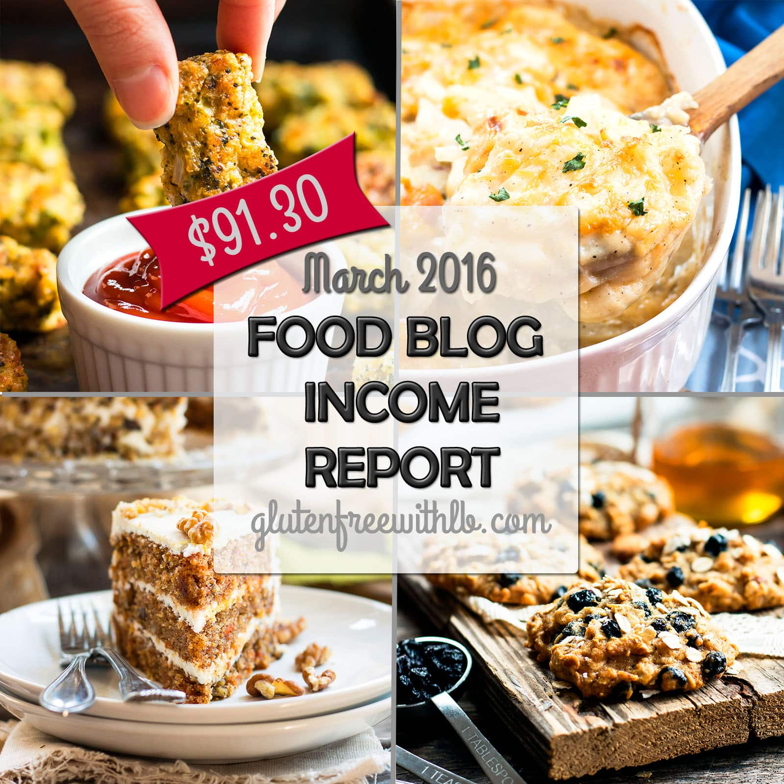 Food Blog Income Report | March 2016