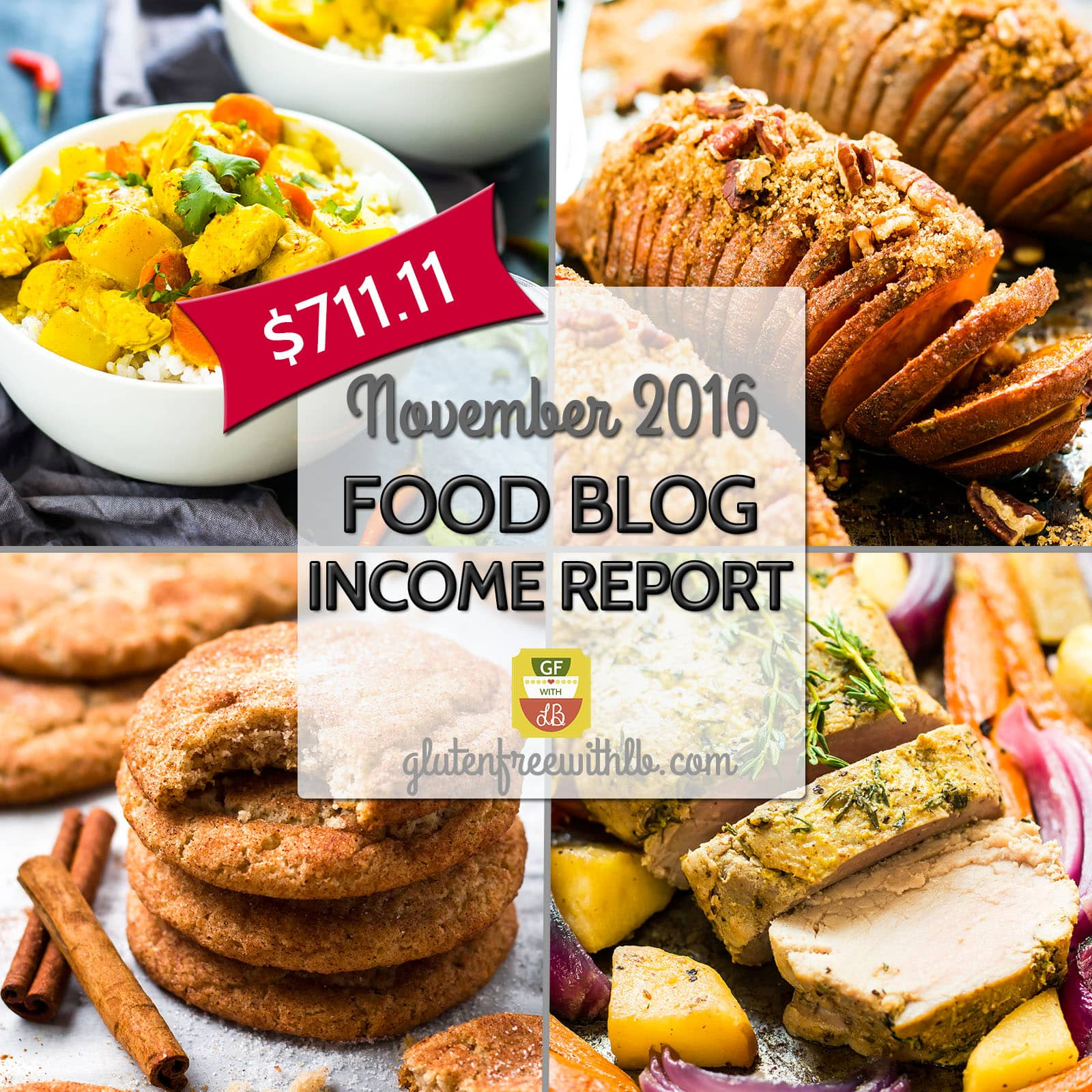 Food Blog Income Report for Gluten Free with L.B. | November 2016